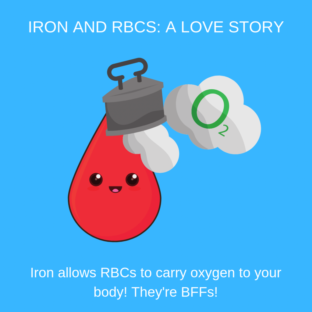 Blood and iron graphic