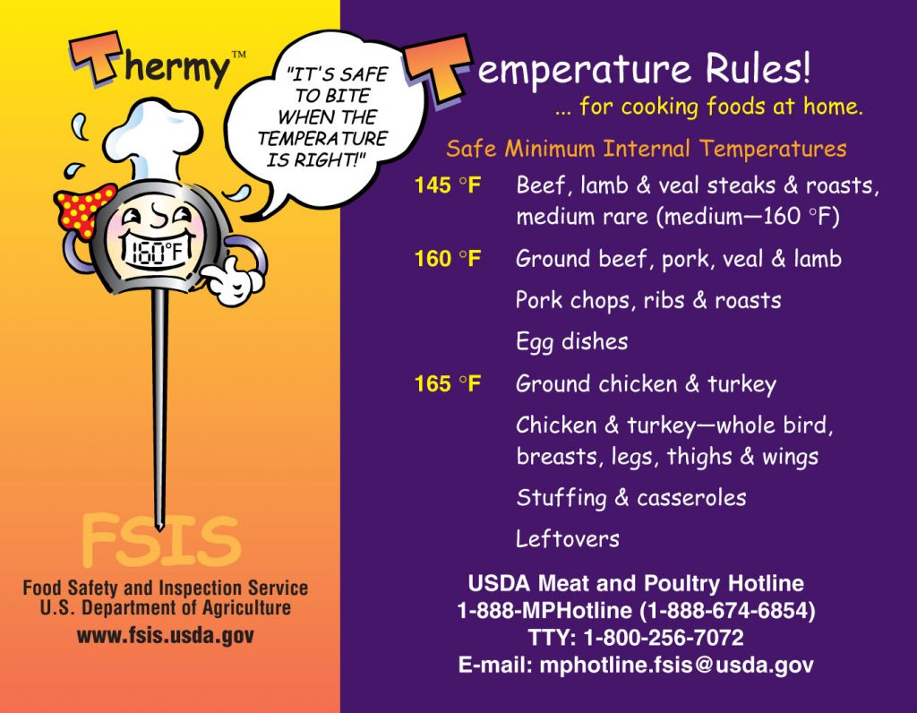 Safe cooking temperatures for meat